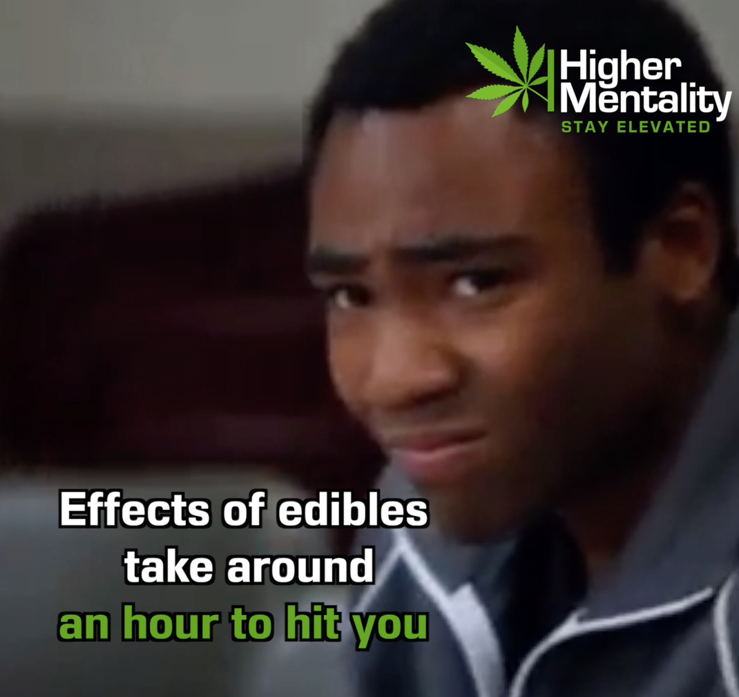 How to Safely Eat Marijuana Edibles